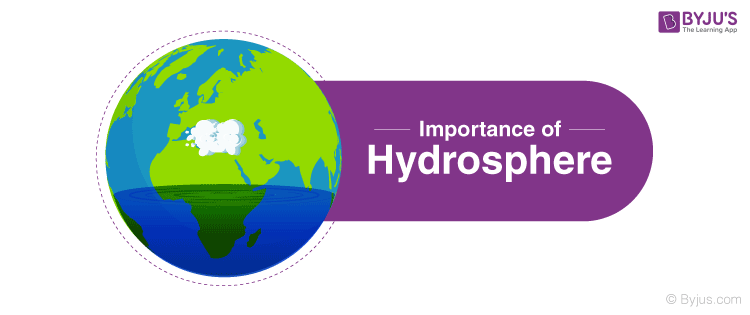 Importance of Hydrosphere