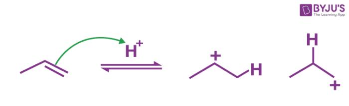 Markovnikov Rule Mechanism Step 1