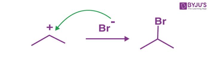 Markovnikov Rule Mechanism Step 2