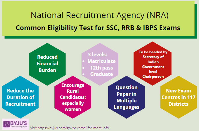 National Recruitment Agency (NRA) - Objectives and Benefits