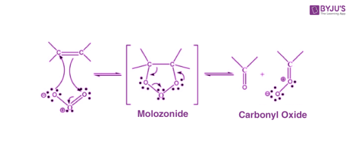 Ozonolysis of Alkenes Mechanism - Step 1