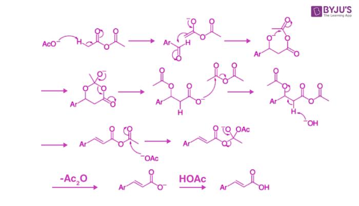 Perkin Reaction Mechanism