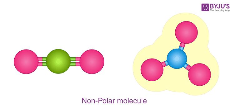 Non Polar molecule