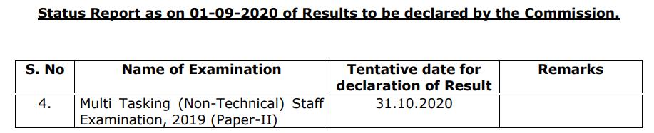 SSC MTS Result 2019 paper II