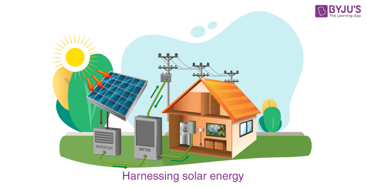 harnessing solar