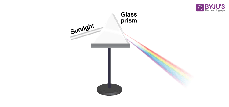 Refraction of sunlight through Glass