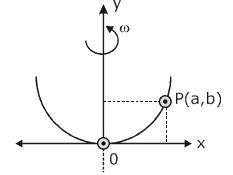 Answers of JEE Main 2020 Shift 1-2nd Sept Physics