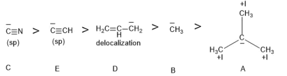 Chemistry JEE Main 2020 Solved Paper Shift 1 Jan 9