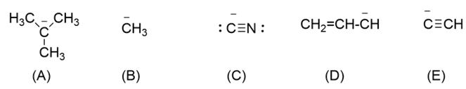 Chemistry Shift 1 JEE Main 2020 Solved Paper Jan 9