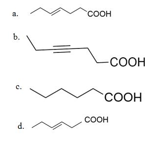 Chemistry Solved Paper JEE Main 2020 For Shift 1