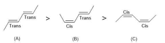Chemistry Solved Paper Shift 1 JEE Main 2020 Jan 9
