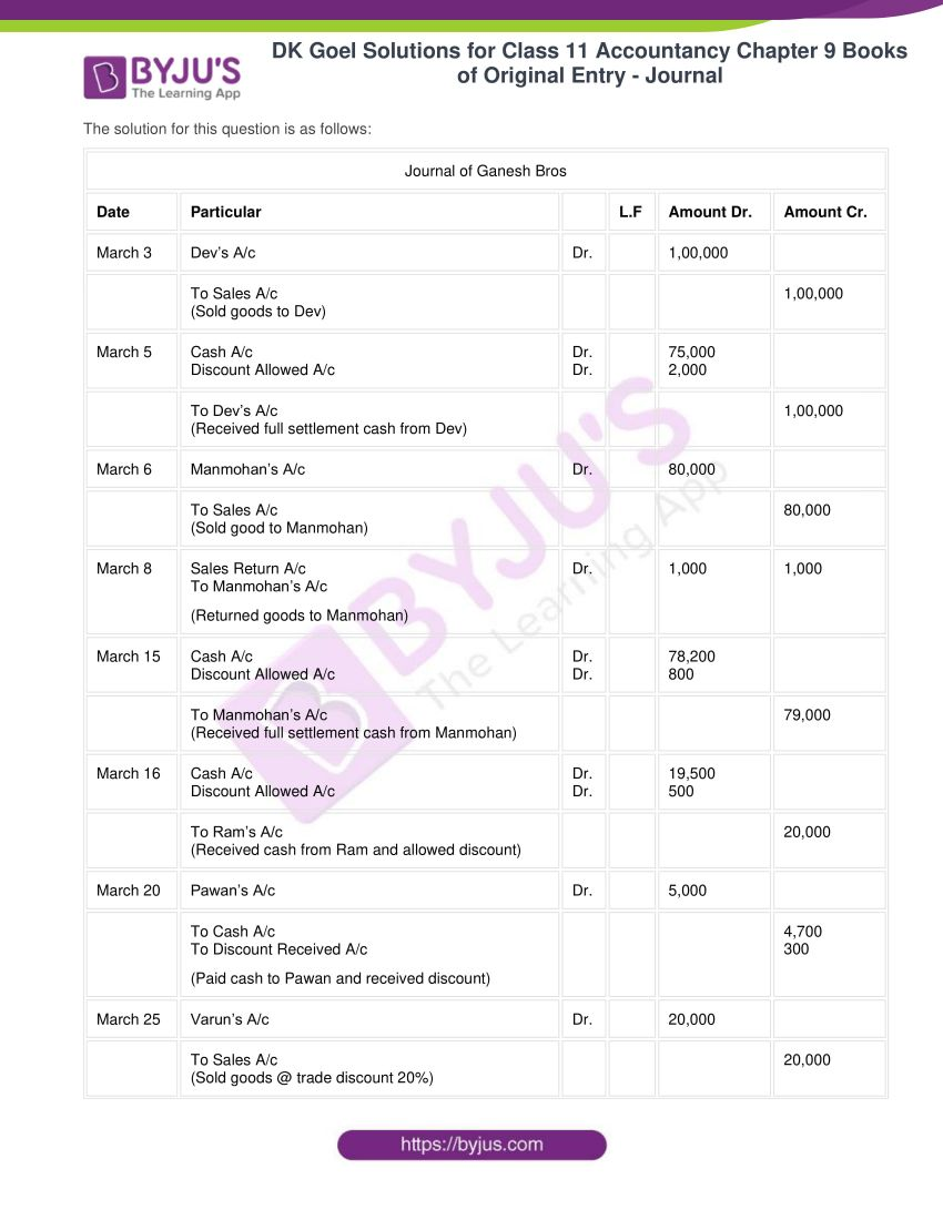 dk goel solutions for class 11 accountancy chapter 9 books of original entry 07