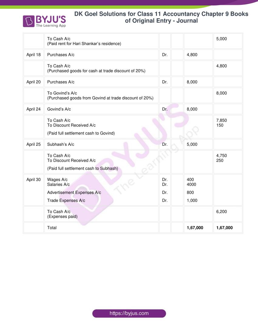 dk goel solutions for class 11 accountancy chapter 9 books of original entry 10