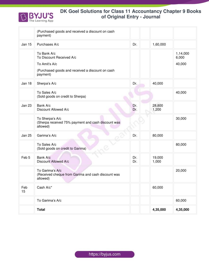 dk goel solutions for class 11 accountancy chapter 9 books of original entry 16