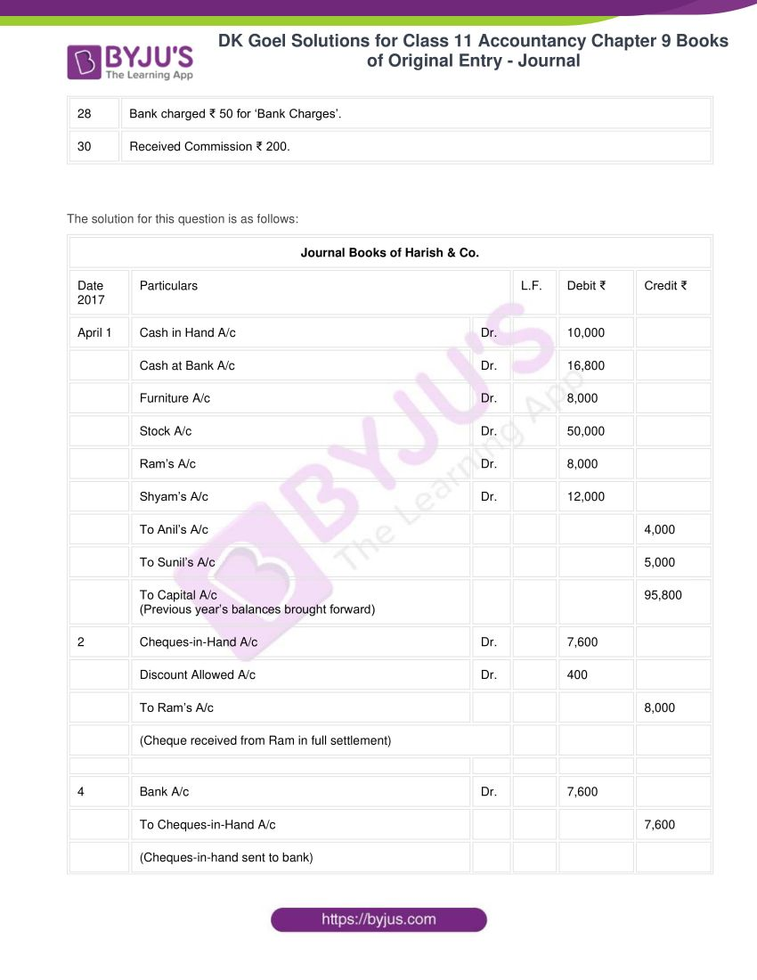 dk goel solutions for class 11 accountancy chapter 9 books of original entry 27