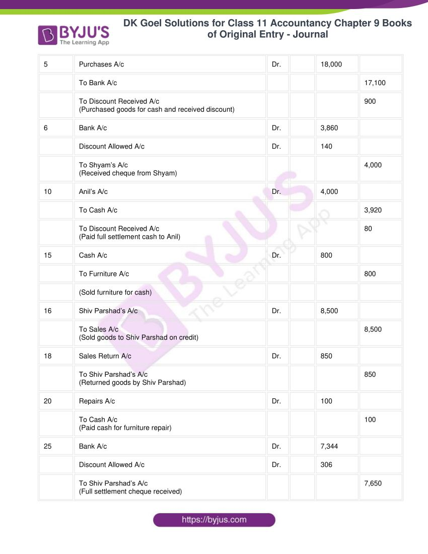 dk goel solutions for class 11 accountancy chapter 9 books of original entry 28