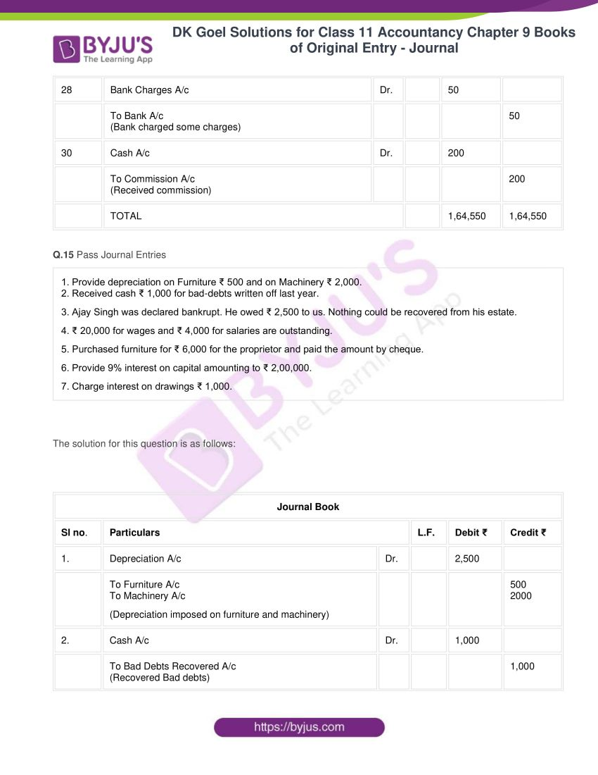 dk goel solutions for class 11 accountancy chapter 9 books of original entry 29