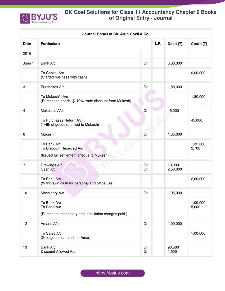 dk goel solutions for class 11 accountancy chapter 9 books of original entry 33