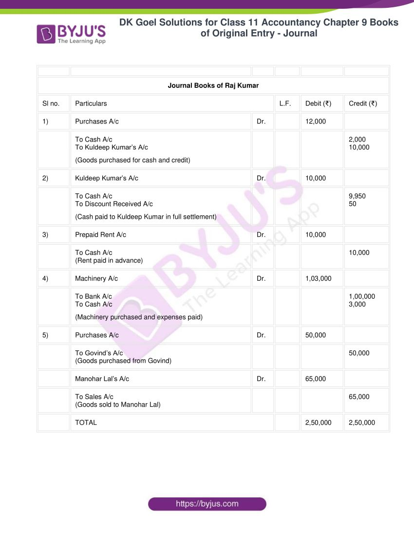 dk goel solutions for class 11 accountancy chapter 9 books of original entry 35