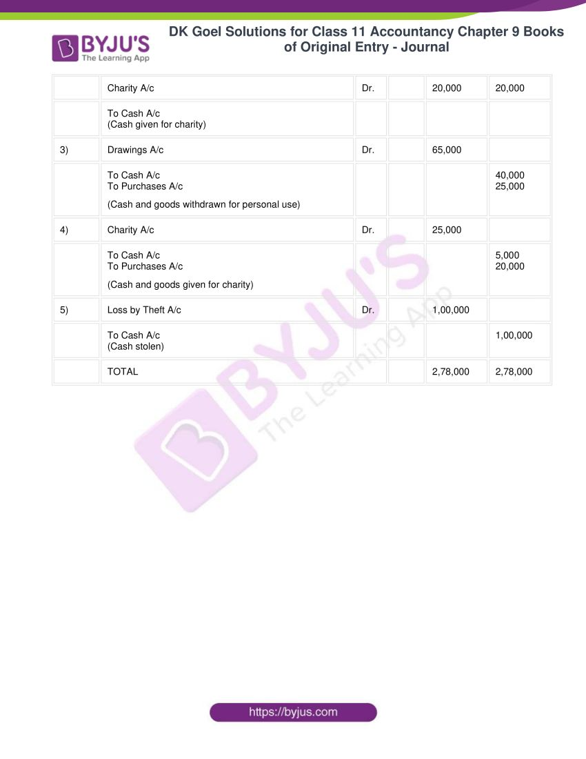 dk goel solutions for class 11 accountancy chapter 9 books of original entry 38