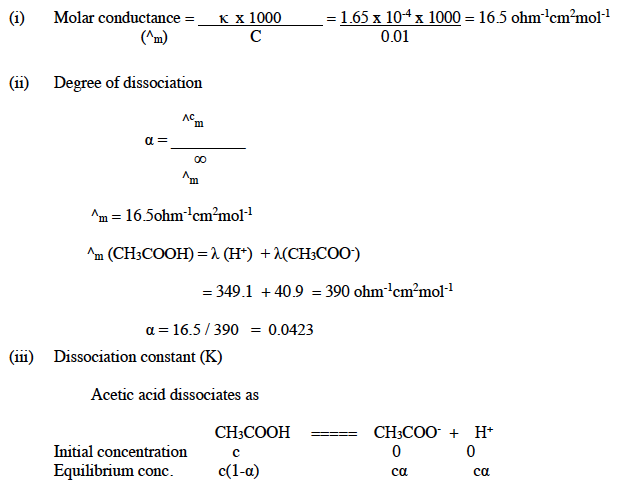 ISC Class 12 Chemistry Question Paper Solution 2015-7