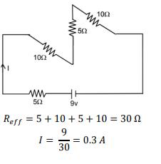 Jan Shift 2 JEE Main Practice Paper 2020 Physics