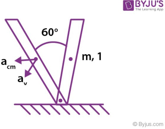 JEE Advanced 2019 Paper 2 Physics Solution