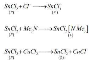 JEE Advanced Chemistry 2019 Paper Solution 6
