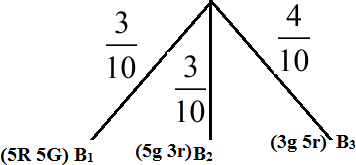 JEE Advanced Question Paper 2019 Paper 1 Maths