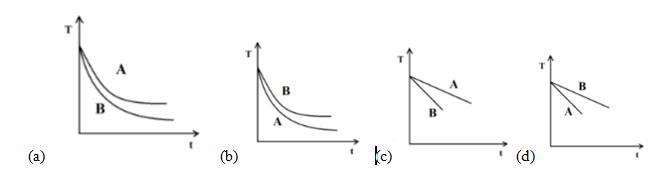 JEE Main 2019 April Physics Solved Paper