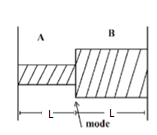 JEE Main 2019 April Solved Paper of Physics