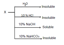 JEE Main 2019 Chemistry Sample Solutions