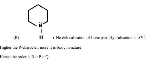 JEE Main 2019 Jan Chemistry Solved Paper