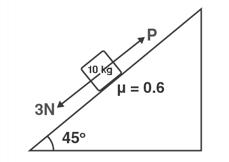 JEE Main 2019 Paper with Solutions Physics