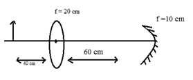 JEE Main 2019 Physics April Question Paper