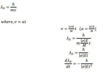 JEE Main 2020 Jan Shift 2 Physics Practice Questions
