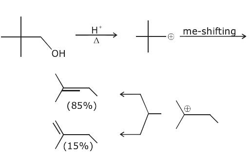 JEE Main 2020 Paper Chemistry Shift 1 4th Sept Q4