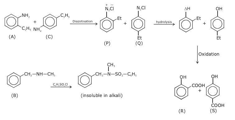 JEE Main 2020 Paper Chemistry Shift 2 3rd Sept Q18