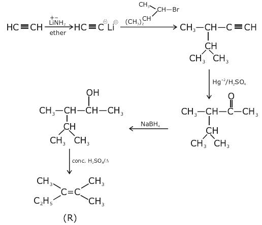 JEE Main 2020 Paper Chemistry Shift 2 4th Sept Q15