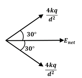 JEE Main 2020 Paper With Solution Physics Shift 1 Jan 8