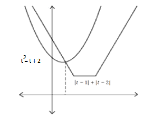 JEE Main 2020 Paper with Solutions Physics Shift 2 Solved Questions