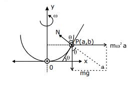 JEE Main 2020 Shift 1-2nd Sept Physics Answers