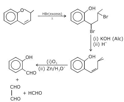 JEE Main 2020 Solved Paper Chemistry Shift 1 2nd Sept Soln 16