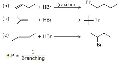 JEE Main 2020 Solved Paper Chemistry Shift 2 Sept 6 Solution 14