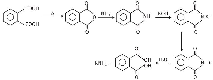 JEE Main 2020 Solved Paper Chemistry Shift 2 Sept 6 Solution 16