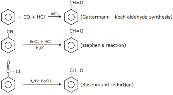 JEE Main 2020 Solved Paper Chemistry Shift 2 Sept 6 Solution 6
