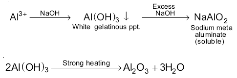 JEE Main Chemistry Set C 2018 Solved Paper