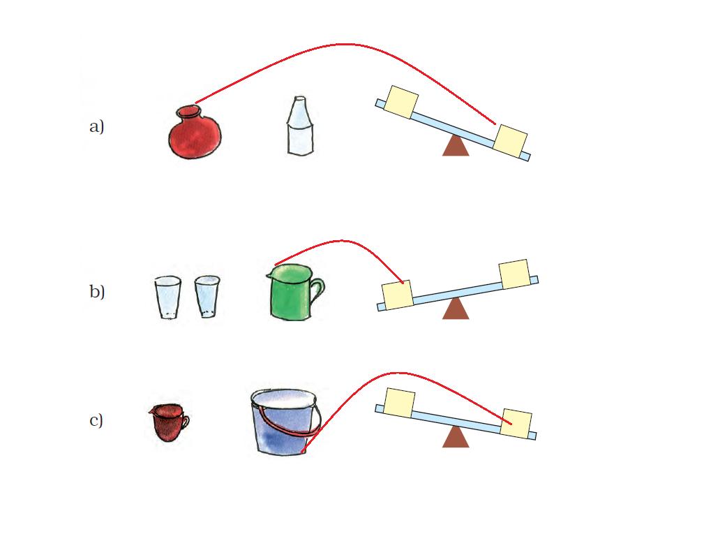 NCERT Class 2 Maths Chapter 3- Image