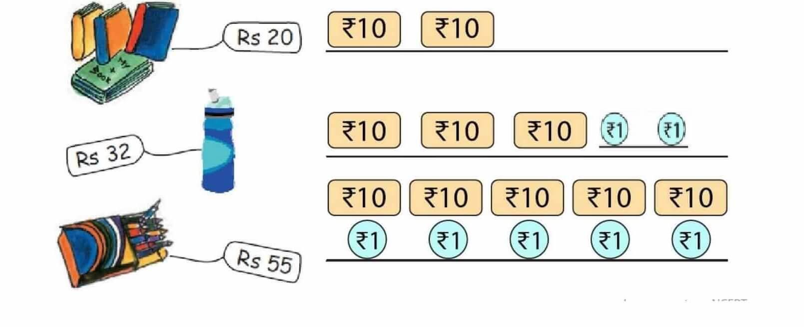 NCERT Solutions For Class 2 Maths Chapter 8 - 2