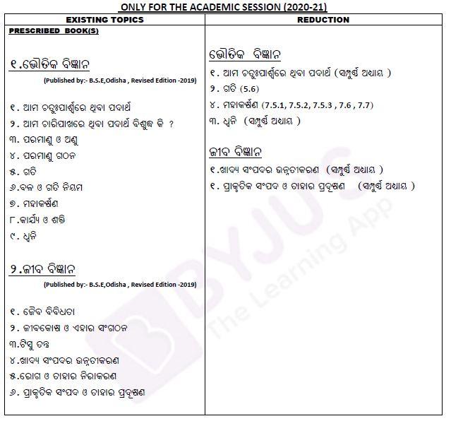 Odisha Board Class 10 Science Reduced Syllabus 2020-21